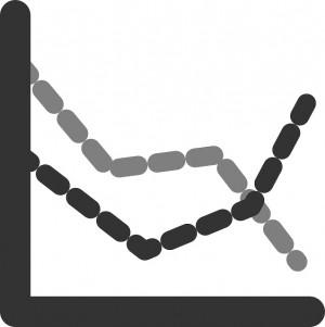 比較の折れ線グラフ