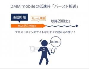 DMMモバイル・バースト機能